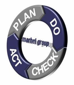 PDCA Zyklus Qualitätsmanagement