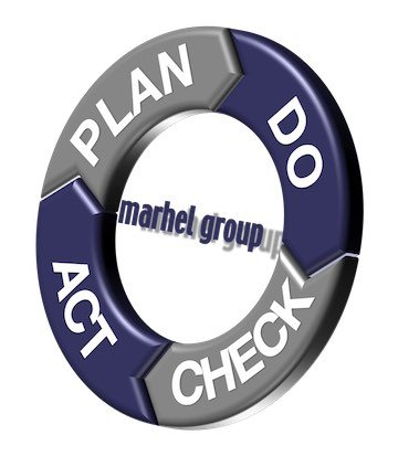 QM Beratung PDCA Regelkreis