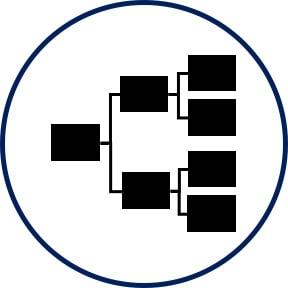 Prozess-FMEA Strukturanalyse